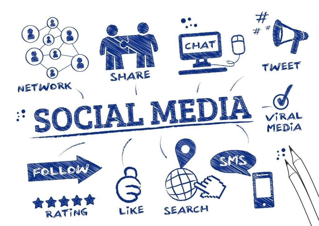 Eine Zeichnung auf einem Papier in Blau zum Thema Social Media mit diversen skizzierten Icons um die Schrift herum.