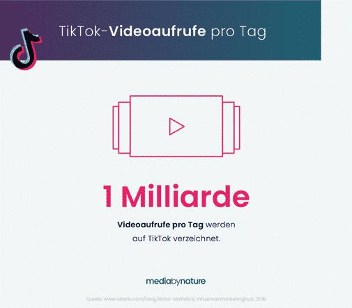 Tiktok Videoaufrufepng