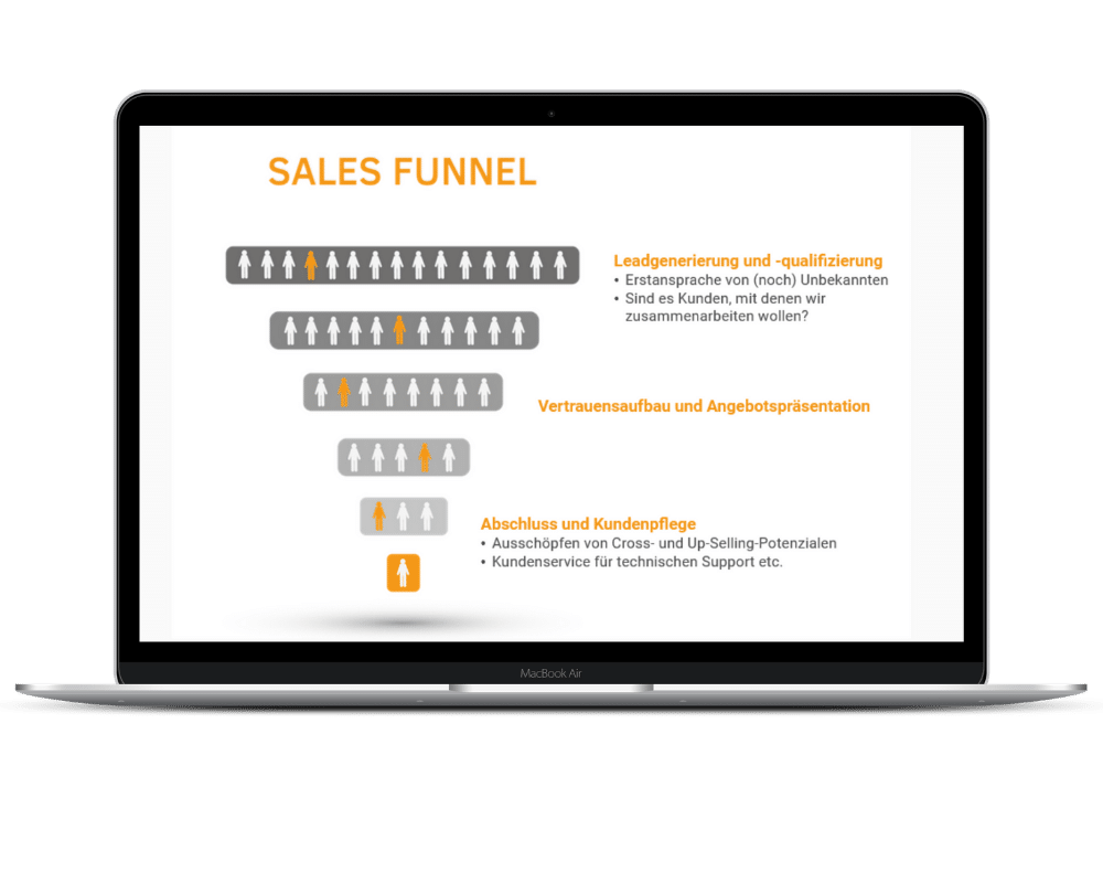Digital Sales Funnel Laptop Ansicht